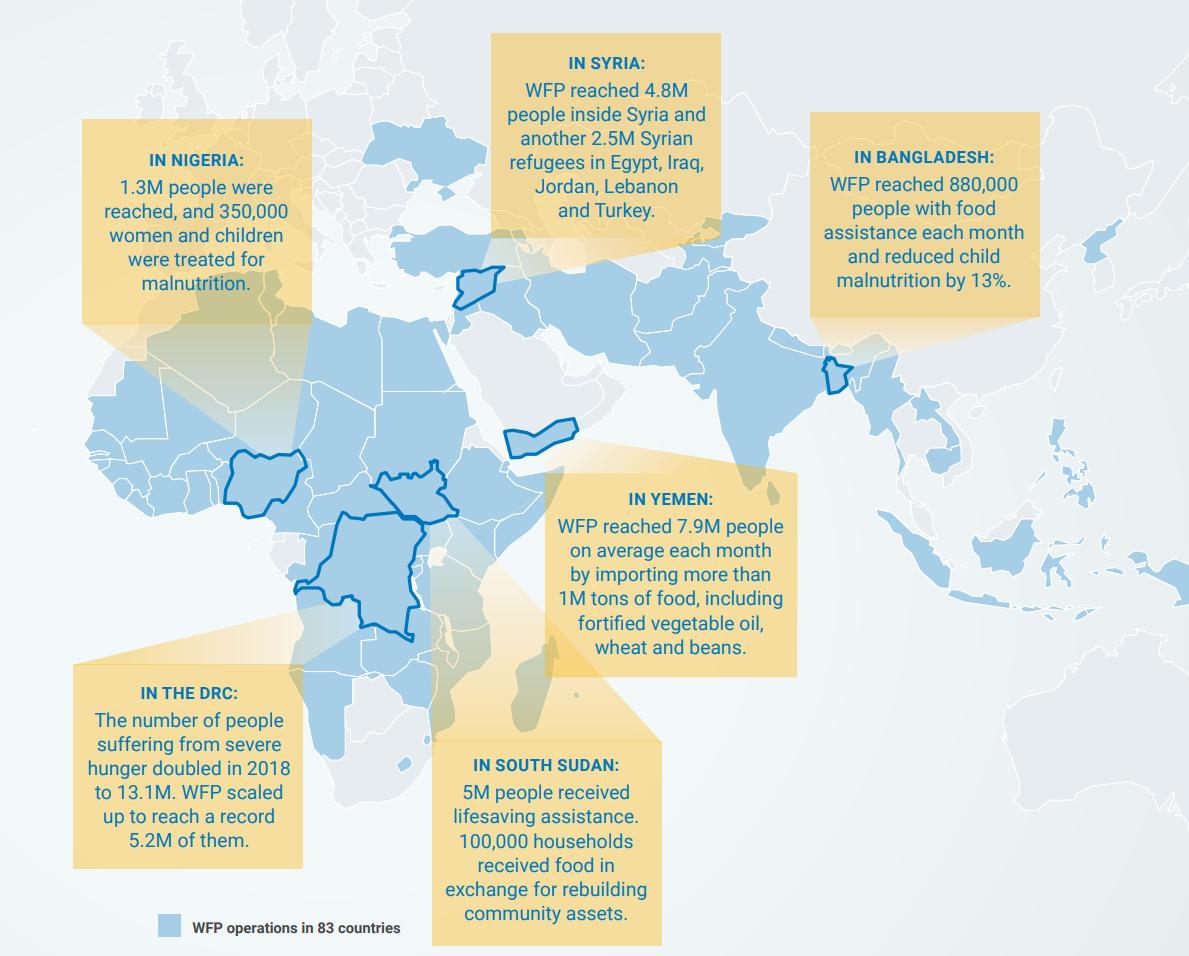 Impact - World Food Program USA