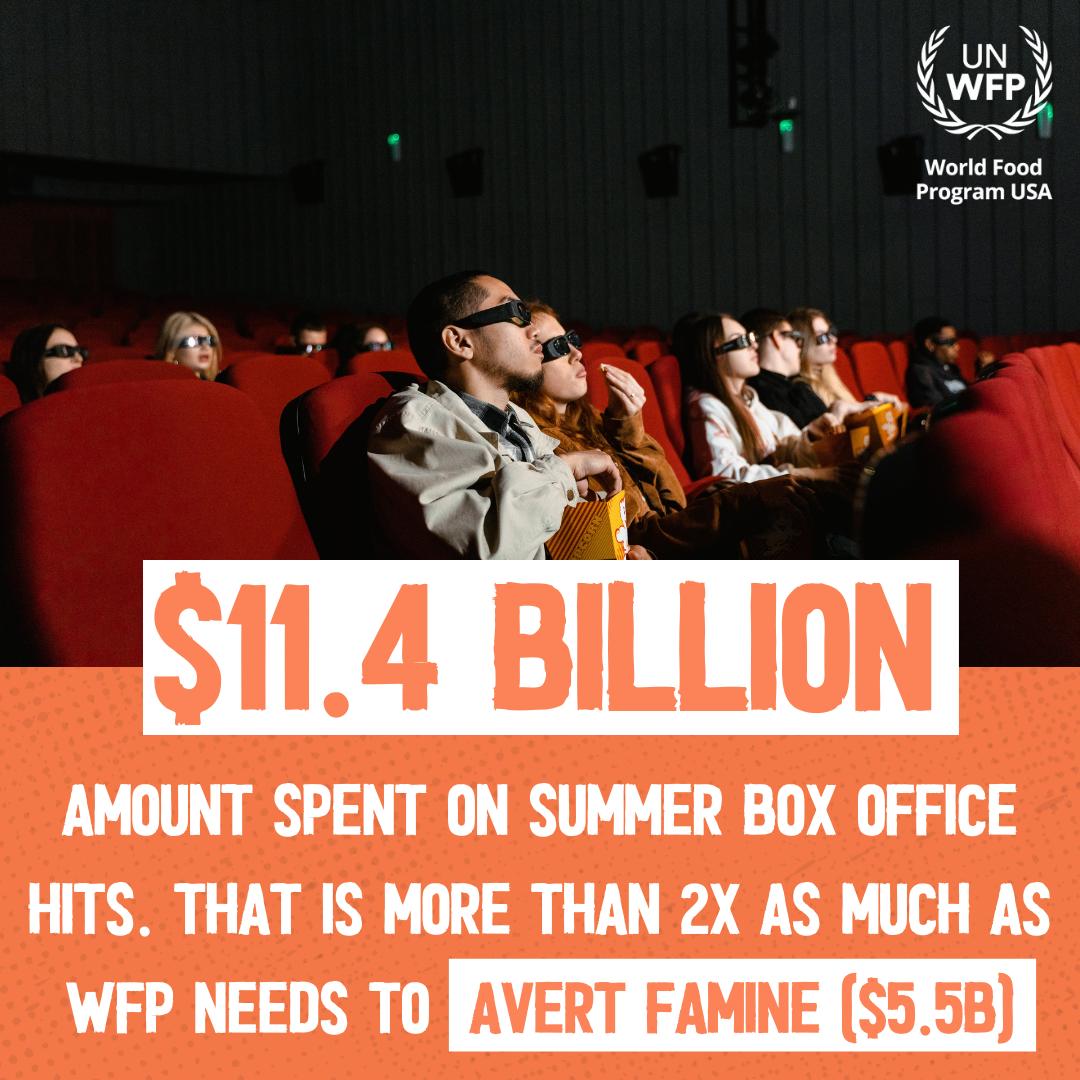 Box Office Hits vs. Avert Famine